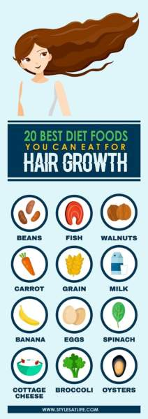 Diet Foods For Hair Growth Faster Naturally