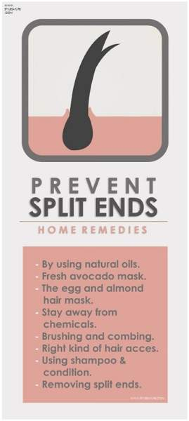 Prevent Split Ends
