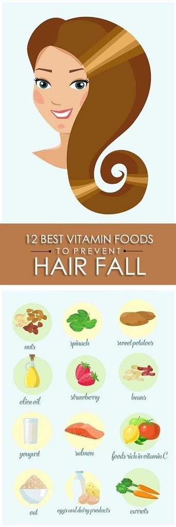 Vitamins for Hair Fall Control