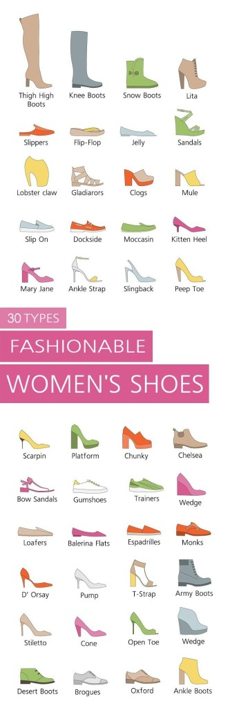 Fashion Shoes for Women