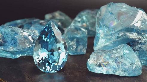 March Crystal Birthstone