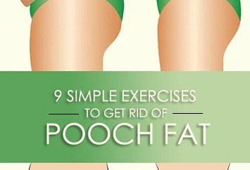 Exercises to Get Rid of Pooch Fat
