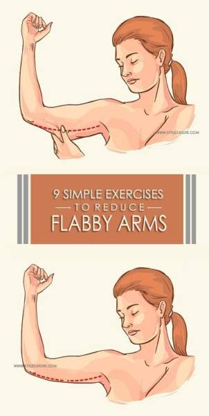 Exercises To Reduce Flabby Arms