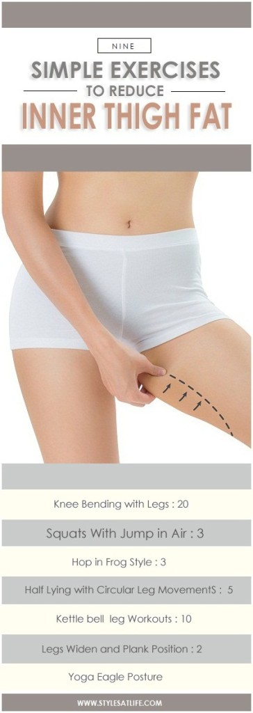 exercises to reduce inner thigh fat
