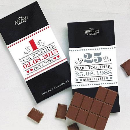 Sweetest Chocolate Gift