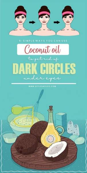 Coconut Oil for Dark Circles Around Eyes