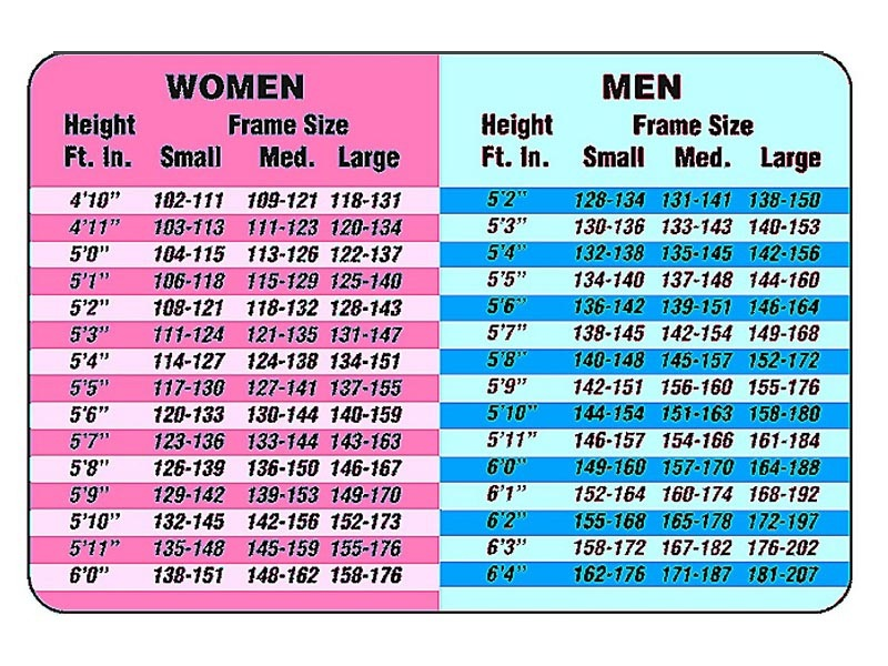 Height Weight Chart In Kilograms