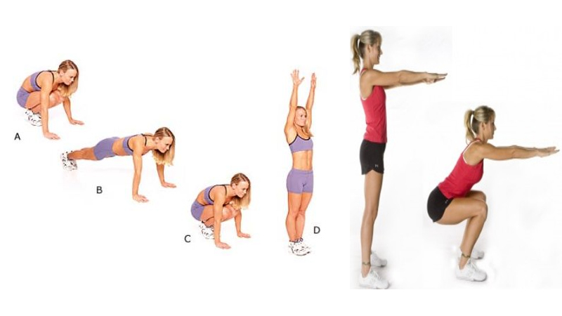 Best Crossfit Workouts for Beginners