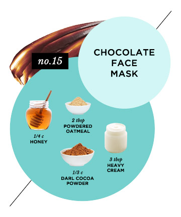 Chocolate Skin Rejuvenation Mask