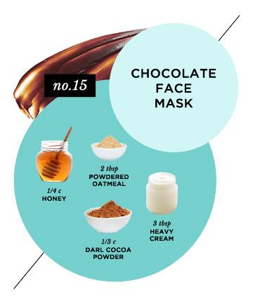 Chocolate Skin Rejuvenation Mask