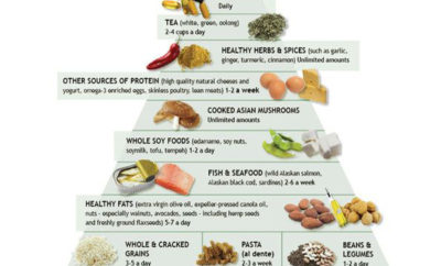 Gout Diet Plan | Styles At Life