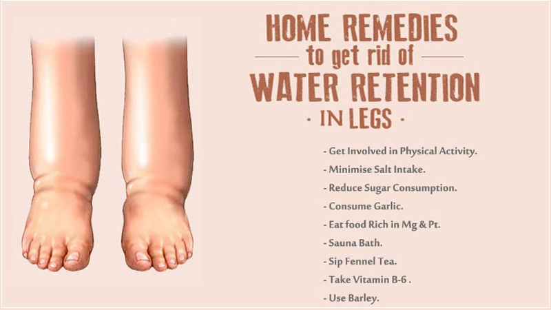 Water Retention In Legs