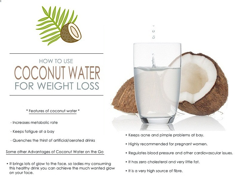 How to Help Coconut Water for Weight loss
