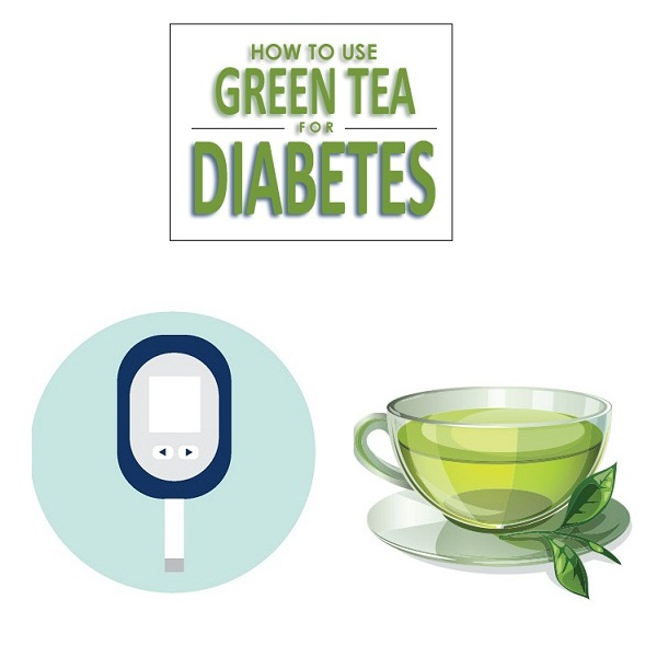 How to Use Green tea for Diabetes