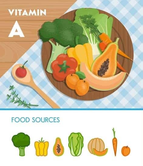 VITAMIN A FOR GLOWING SKIN