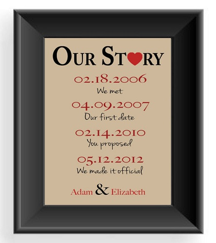 Anniversary Date Frame