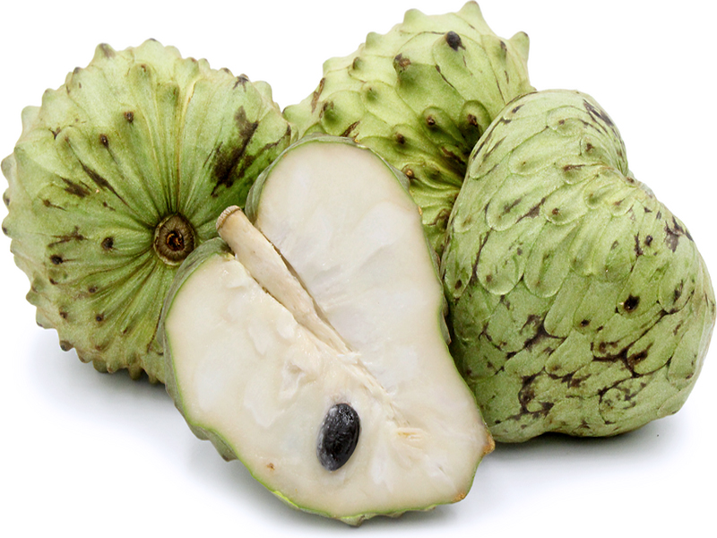 Cherimoya benefits