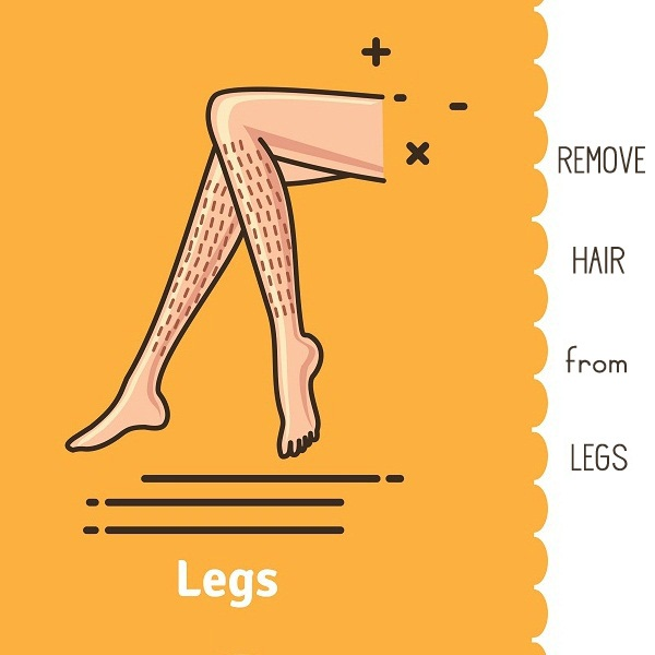 Natural Remedies to Remove Hair from Legs Permanently at Home