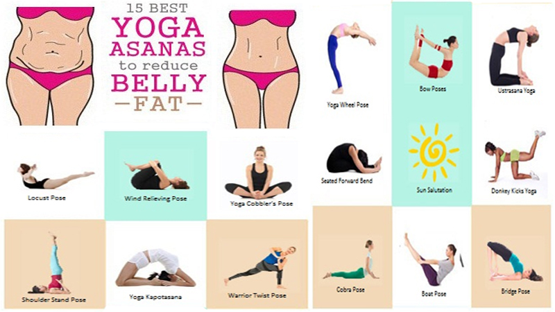 15 Best Yoga Asanas To Reduce Belly Fat Styles At Life