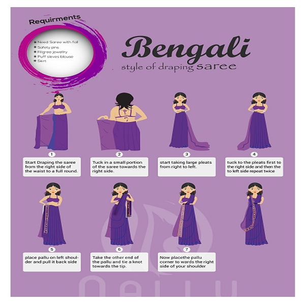 How To Wear A Saree in Bengali