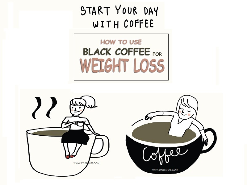How to Use Black Coffee for Weight Loss