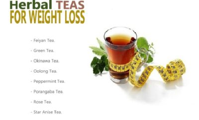 8 Best Herbal Teas For Weight Loss