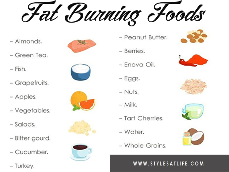 Burn fat fast without exercise