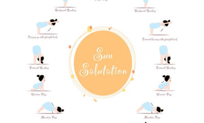 How To Do Surya Namaskar For Weight Loss