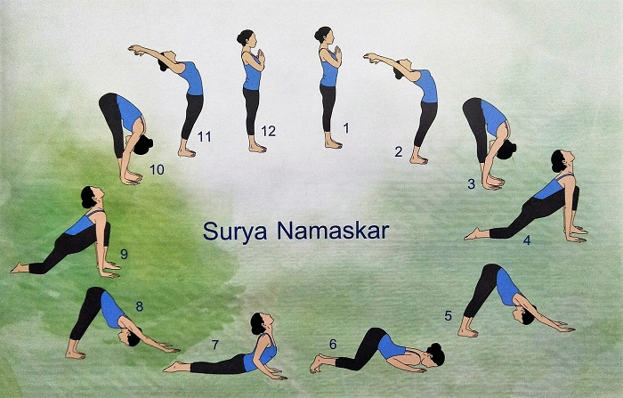 yoga to reduce breast size