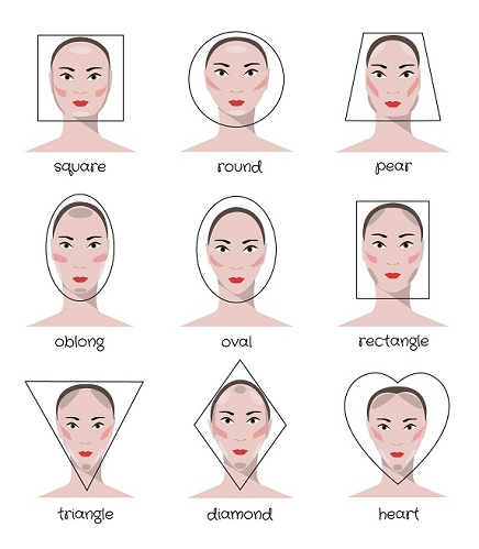 Prime Types Of Face Shapes How To Determine It Styles At Life Schematic Wiring Diagrams Amerangerunnerswayorg