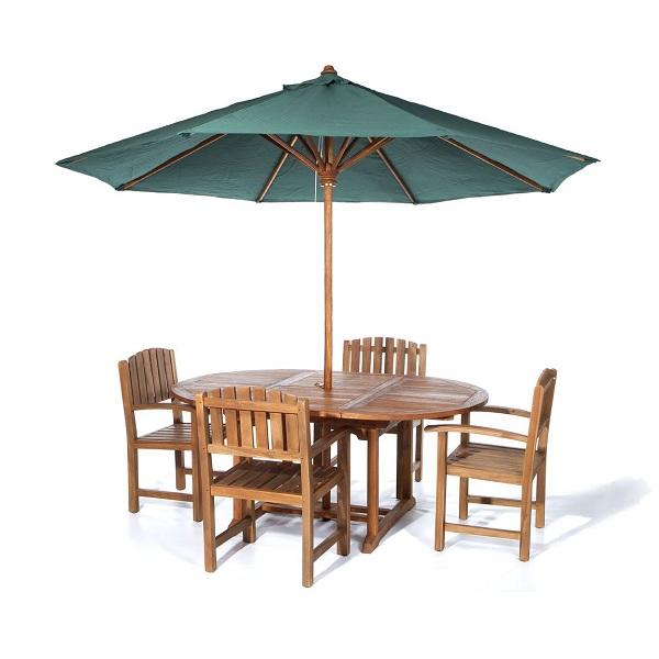 Beautiful Garden Umbrellas