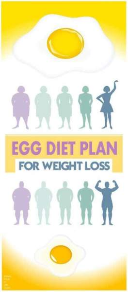 Eggs diet for weight loss