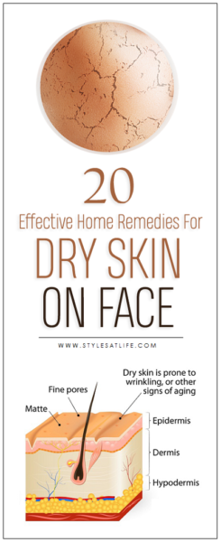 natural remedies for dry skin on face