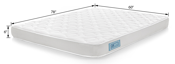 Latest Queen Size Mattress Designs