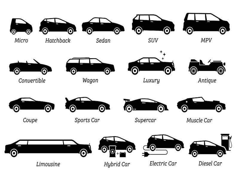 21 Different Types of Cars and their Pictures and Names