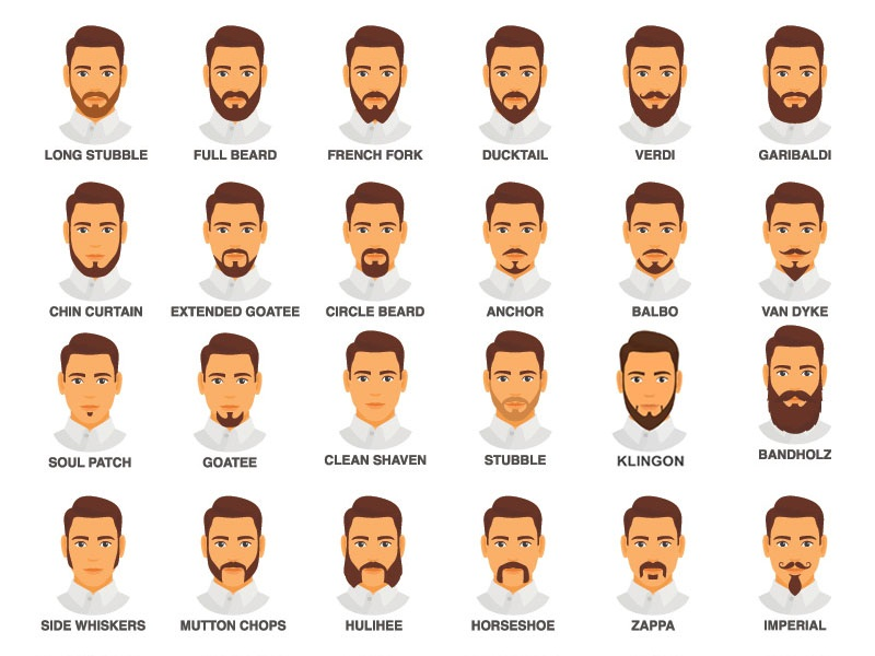 Groovy Beard Styles 80 Trending Mens Dadhi Cutting Shapes 2020 Natural Hairstyles Runnerswayorg